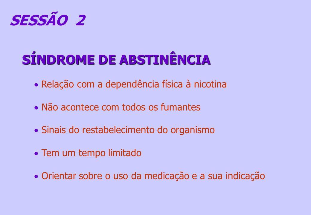 SESSÃO 2 SÍNDROME DE ABSTINÊNCIA Relação com a dependência física à nicotina Não acontece com todos os fumantes Sinais do restabelecimento do organism