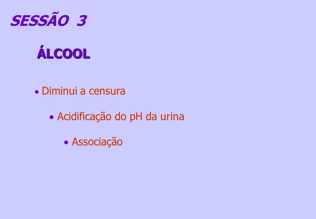 SESSÃO 3 ÁLCOOL Diminui a censura Acidificação do pH da urina Associação