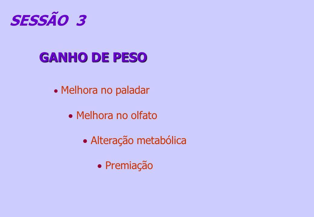 SESSÃO 3 GANHO DE PESO Melhora no paladar Melhora no olfato Alteração metabólica Premiação