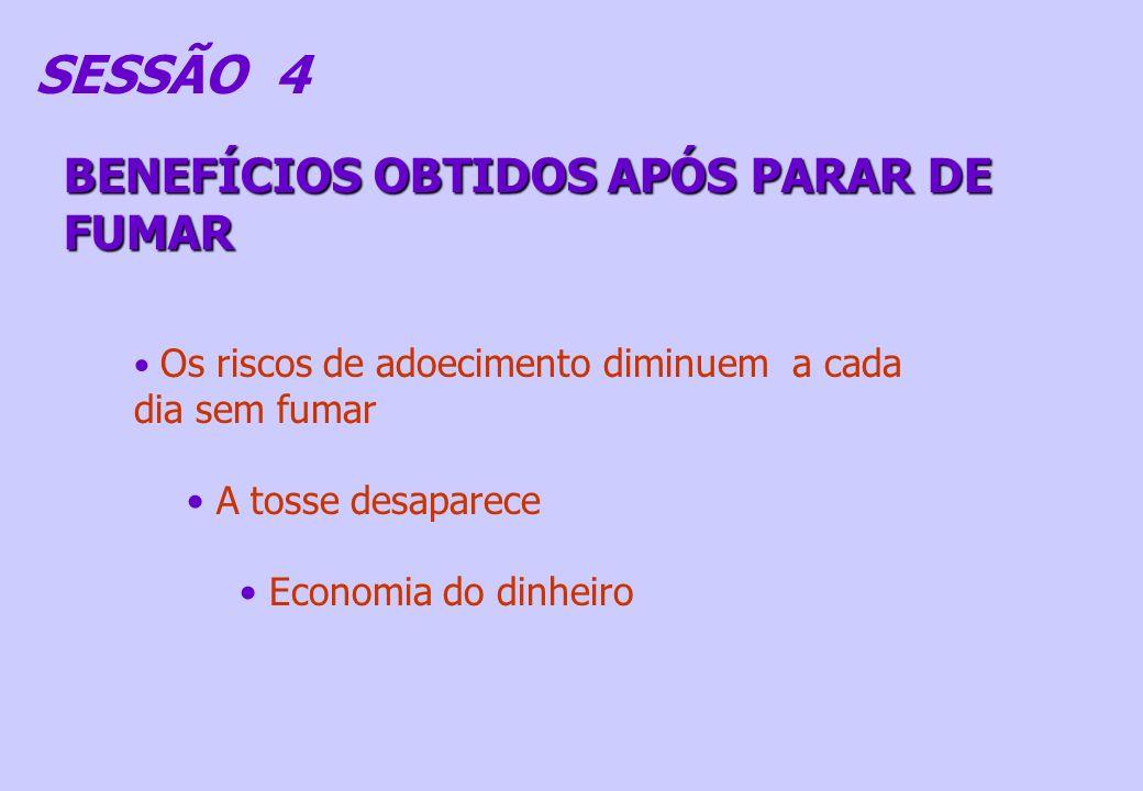 SESSÃO 4 BENEFÍCIOS OBTIDOS APÓS PARAR DE FUMAR Os riscos de adoecimento diminuem a cada dia sem fumar A tosse desaparece Economia do dinheiro