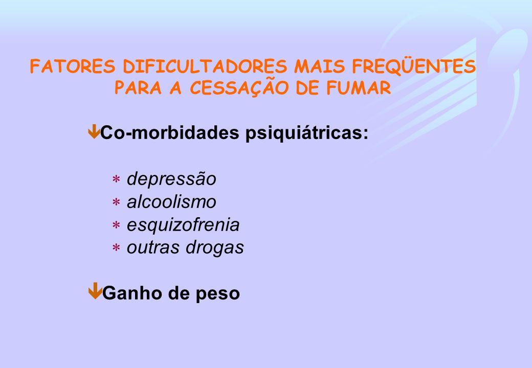 FATORES DIFICULTADORES MAIS FREQÜENTES PARA A CESSAÇÃO DE FUMAR ê Co-morbidades psiquiátricas: depressão alcoolismo esquizofrenia outras drogas ê Ganh