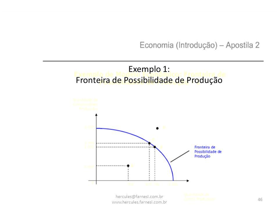 46 hercules@farnesi.com.br www.hercules.farnesi.com.br Exemplo 1: Fronteira de Possibilidade de Produção