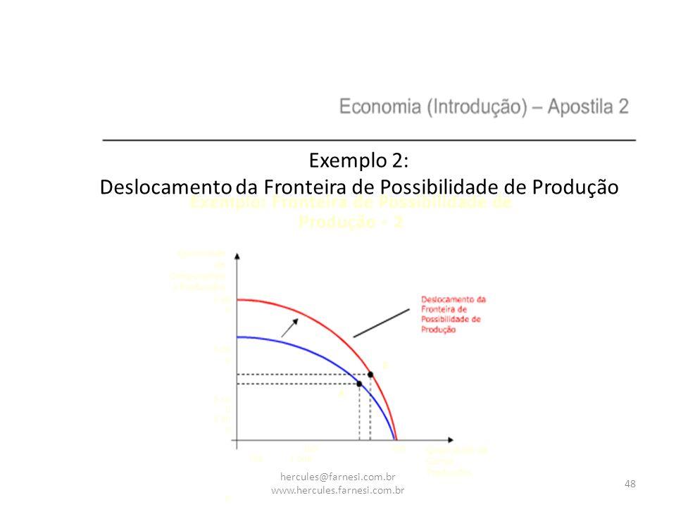 48 hercules@farnesi.com.br www.hercules.farnesi.com.br Exemplo 2: Deslocamento da Fronteira de Possibilidade de Produção