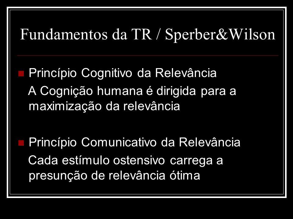 Fundamentos da TR / Sperber&Wilson Princípio Cognitivo da Relevância A Cognição humana é dirigida para a maximização da relevância Princípio Comunicat