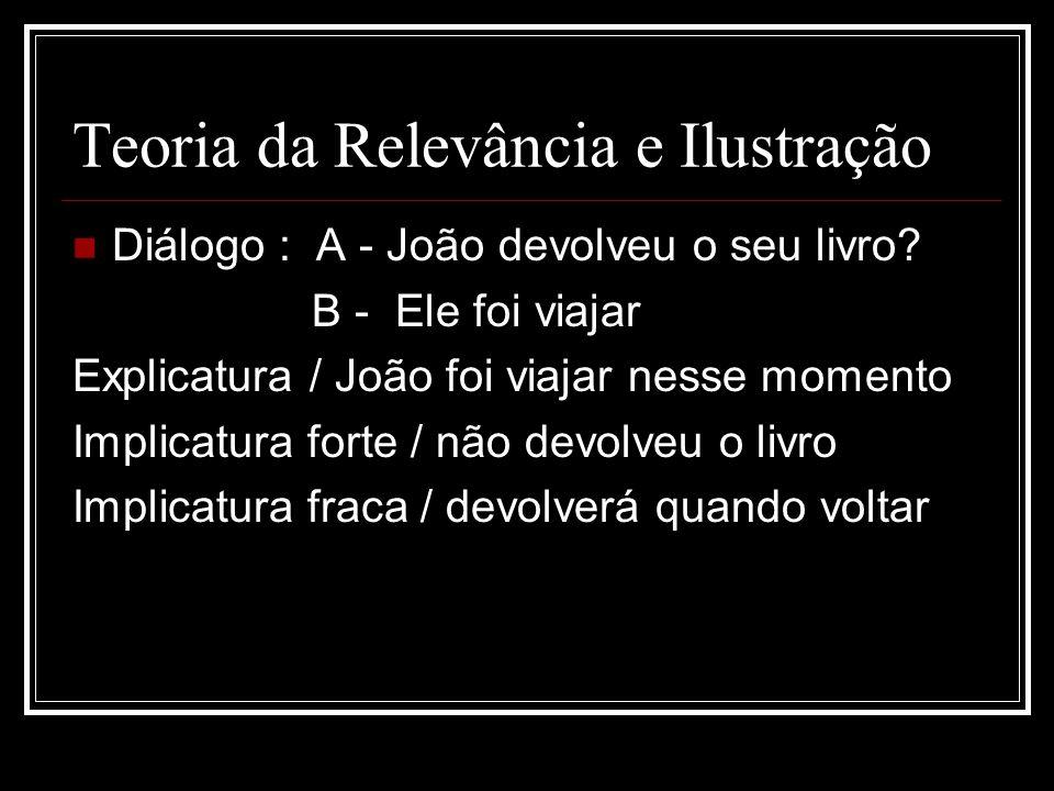 Teoria da Relevância e Ilustração Diálogo : A - João devolveu o seu livro? B - Ele foi viajar Explicatura / João foi viajar nesse momento Implicatura