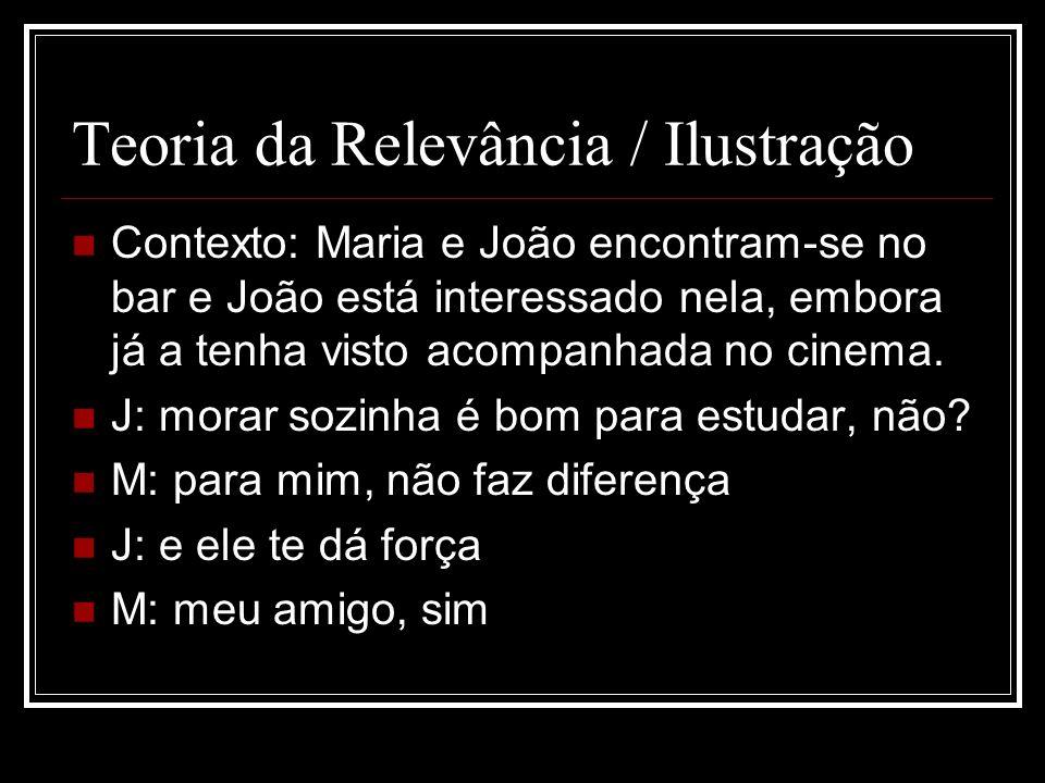 Teoria da Relevância / Ilustração Contexto: Maria e João encontram-se no bar e João está interessado nela, embora já a tenha visto acompanhada no cine