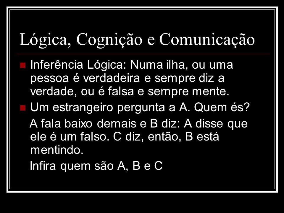Lógica, Cognição e Comunicação Inferência Lógica: Numa ilha, ou uma pessoa é verdadeira e sempre diz a verdade, ou é falsa e sempre mente. Um estrange