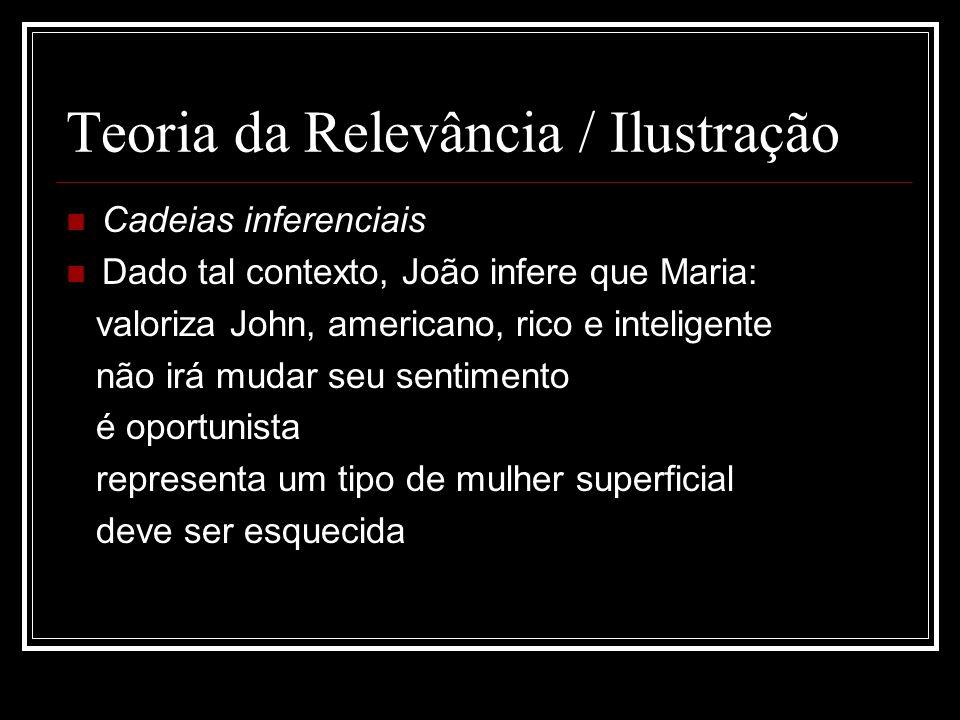 Teoria da Relevância / Ilustração Cadeias inferenciais Dado tal contexto, João infere que Maria: valoriza John, americano, rico e inteligente não irá