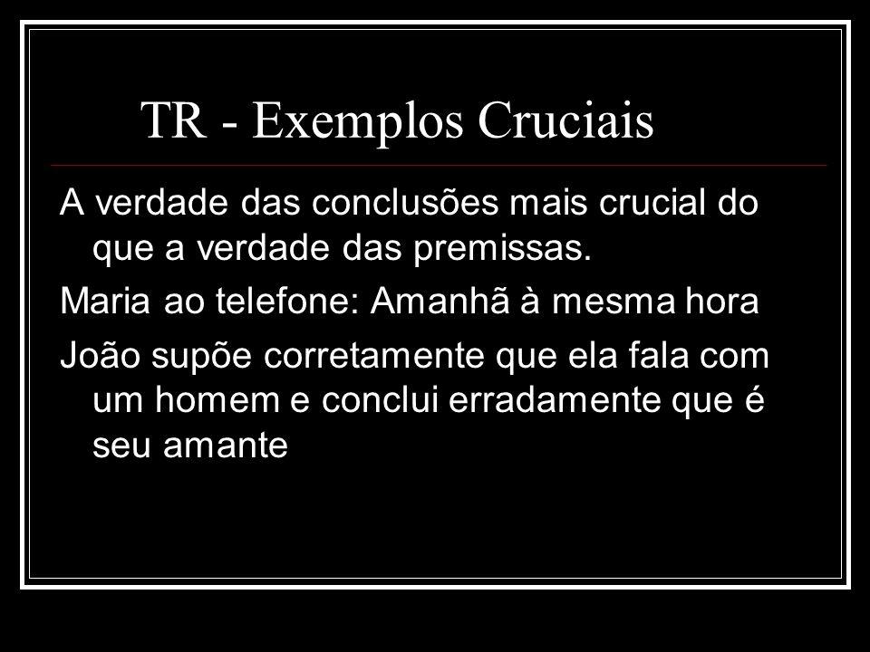TR - Exemplos Cruciais A verdade das conclusões mais crucial do que a verdade das premissas. Maria ao telefone: Amanhã à mesma hora João supõe correta