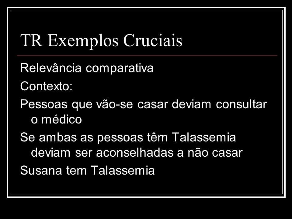 TR Exemplos Cruciais Relevância comparativa Contexto: Pessoas que vão-se casar deviam consultar o médico Se ambas as pessoas têm Talassemia deviam ser