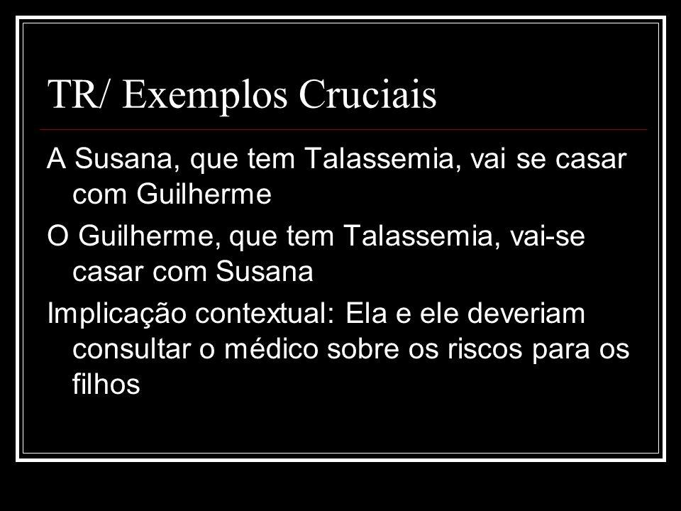 TR/ Exemplos Cruciais A Susana, que tem Talassemia, vai se casar com Guilherme O Guilherme, que tem Talassemia, vai-se casar com Susana Implicação con