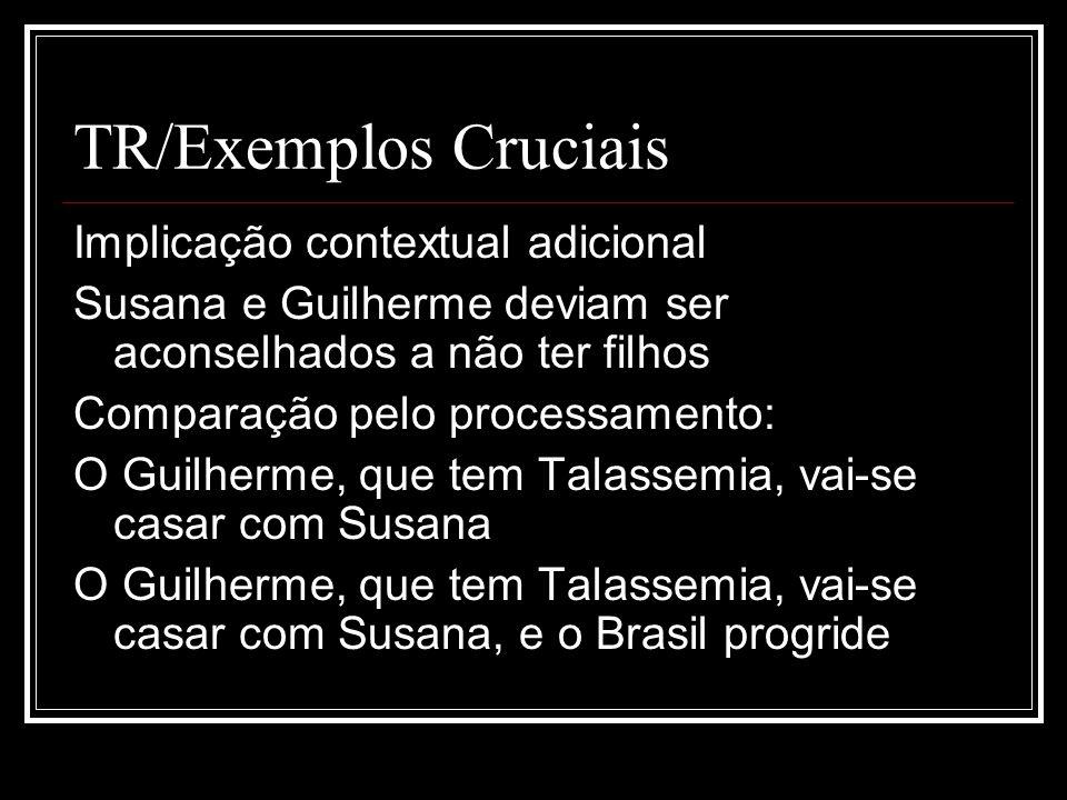 TR/Exemplos Cruciais Implicação contextual adicional Susana e Guilherme deviam ser aconselhados a não ter filhos Comparação pelo processamento: O Guil