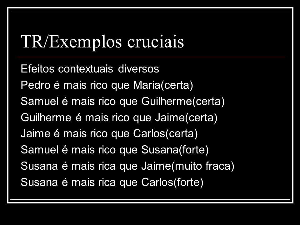 TR/Exemplos cruciais Efeitos contextuais diversos Pedro é mais rico que Maria(certa) Samuel é mais rico que Guilherme(certa) Guilherme é mais rico que