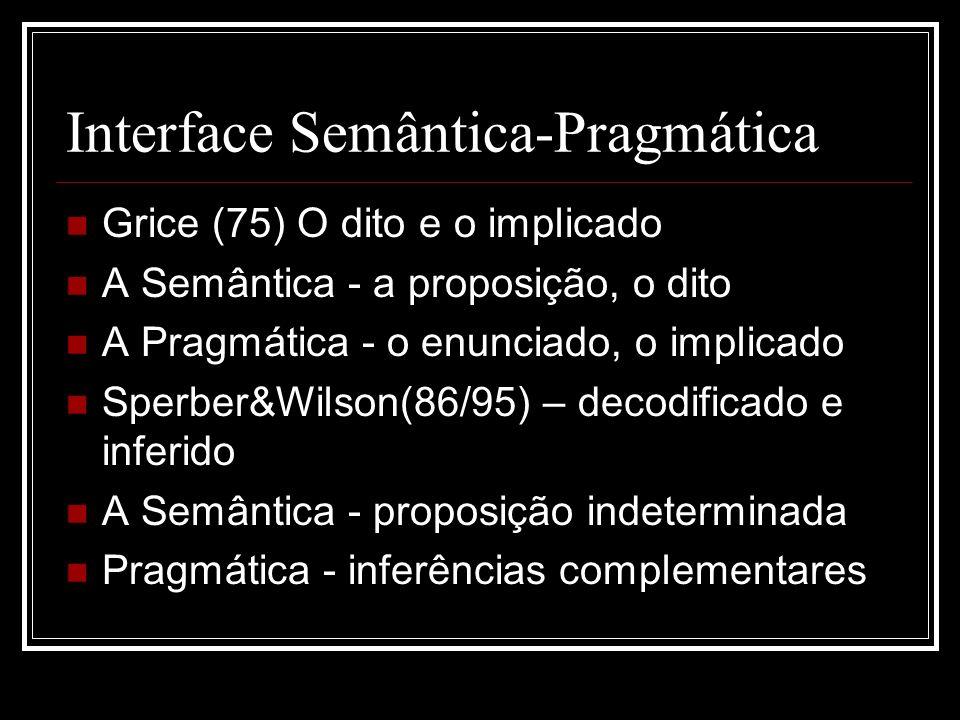 Interface Semântica-Pragmática Grice (75) O dito e o implicado A Semântica - a proposição, o dito A Pragmática - o enunciado, o implicado Sperber&Wils
