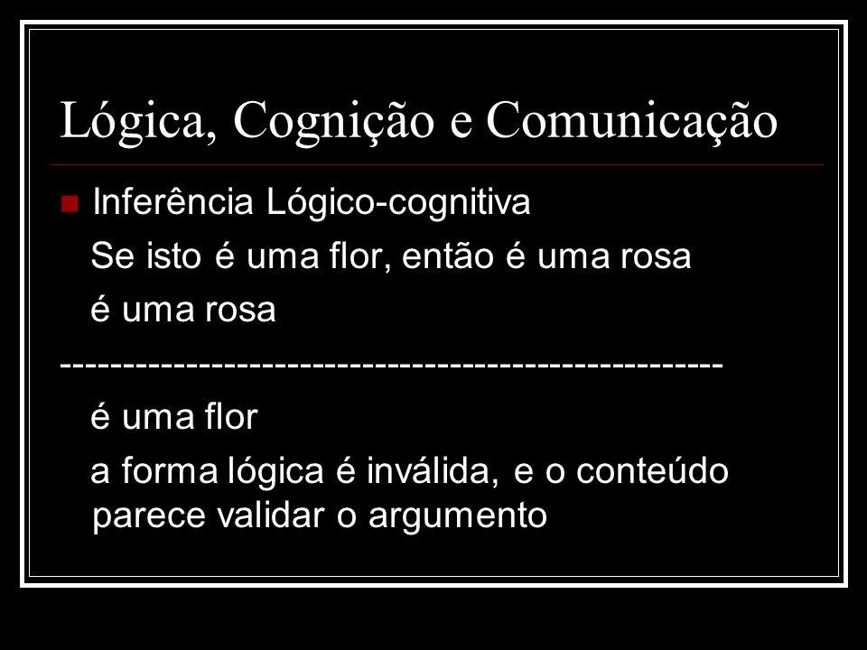 Lógica, Cognição e Comunicação Inferência Lógico-cognitiva Se isto é uma flor, então é uma rosa é uma rosa -------------------------------------------