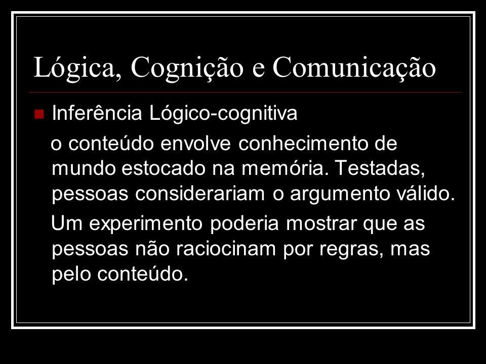 Lógica, Cognição e Comunicação Inferência Lógico-cognitiva o conteúdo envolve conhecimento de mundo estocado na memória. Testadas, pessoas considerari
