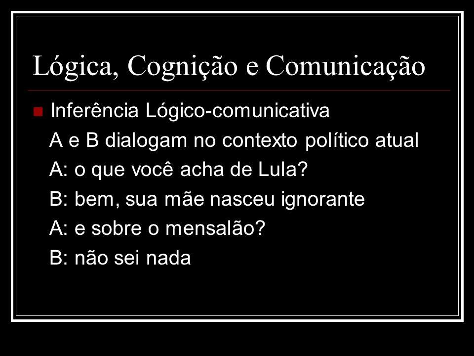 Lógica, Cognição e Comunicação Inferência Lógico-comunicativa A e B dialogam no contexto político atual A: o que você acha de Lula? B: bem, sua mãe na