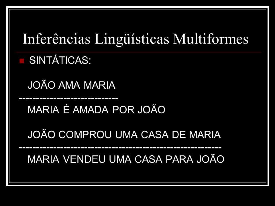 Inferências Lingüísticas Multiformes SINTÁTICAS: JOÃO AMA MARIA ----------------------------- MARIA É AMADA POR JOÃO JOÃO COMPROU UMA CASA DE MARIA ----------------------------------------------------------- MARIA VENDEU UMA CASA PARA JOÃO
