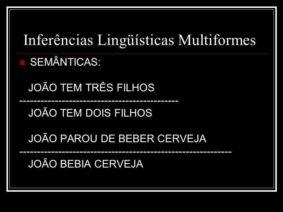 Inferências Lingüísticas Multiformes SEMÂNTICAS: JOÃO TEM TRÊS FILHOS --------------------------------------------- JOÃO TEM DOIS FILHOS JOÃO PAROU DE BEBER CERVEJA ------------------------------------------------------------ JOÃO BEBIA CERVEJA