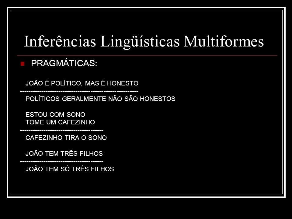 Inferências Lingüísticas Multiformes PRAGMÁTICAS: JOÃO É POLÍTICO, MAS É HONESTO ------------------------------------------------------- POLÍTICOS GERALMENTE NÃO SÃO HONESTOS ESTOU COM SONO TOME UM CAFEZINHO --------------------------------------- CAFEZINHO TIRA O SONO JOÃO TEM TRÊS FILHOS --------------------------------------- JOÃO TEM SÓ TRÊS FILHOS