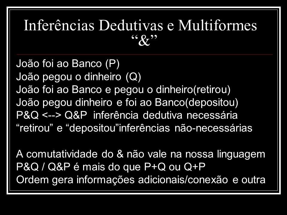 Inferências Dedutivas e Multiformes & João foi ao Banco (P) João pegou o dinheiro (Q) João foi ao Banco e pegou o dinheiro(retirou) João pegou dinheiro e foi ao Banco(depositou) P&Q Q&P inferência dedutiva necessária retirou e depositouinferências não-necessárias A comutatividade do & não vale na nossa linguagem P&Q / Q&P é mais do que P+Q ou Q+P Ordem gera informações adicionais/conexão e outra