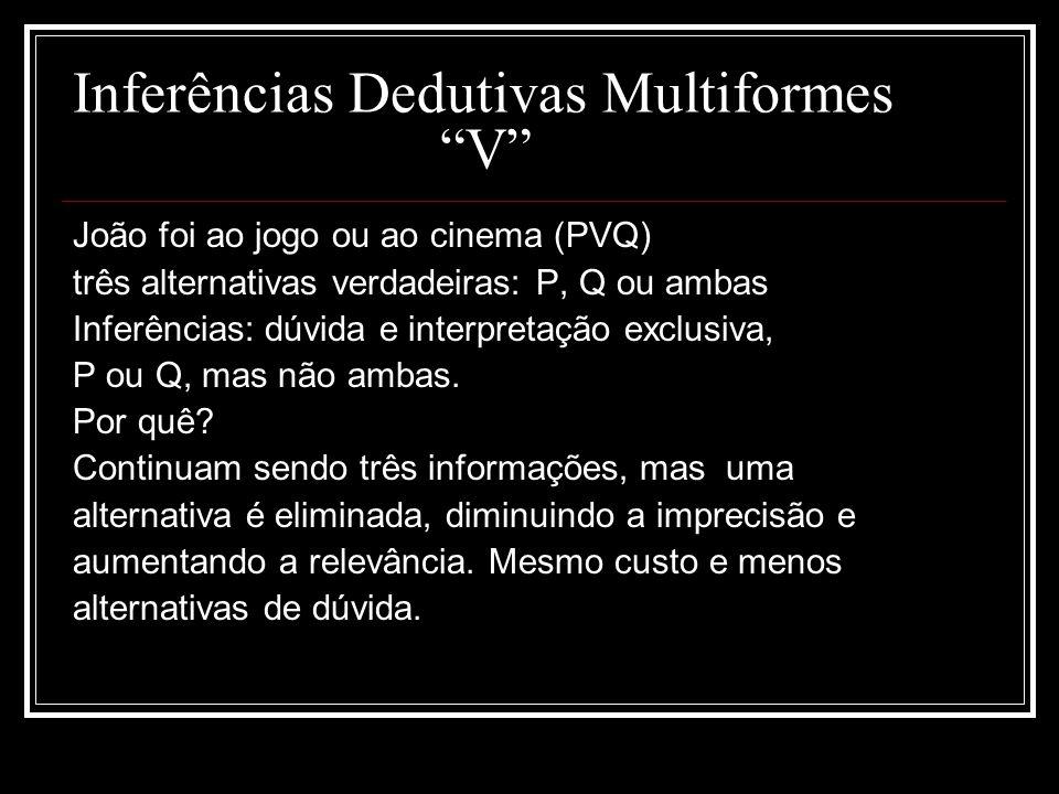 Inferências Dedutivas Multiformes V João foi ao jogo ou ao cinema (PVQ) três alternativas verdadeiras: P, Q ou ambas Inferências: dúvida e interpretação exclusiva, P ou Q, mas não ambas.