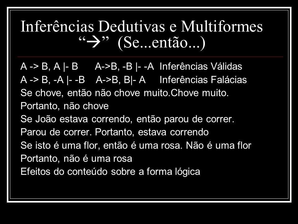 Inferências Dedutivas e Multiformes (Se...então...) A -> B, A |- B A->B, -B |- -A Inferências Válidas A -> B, -A |- -B A->B, B|- A Inferências Falácias Se chove, então não chove muito.Chove muito.