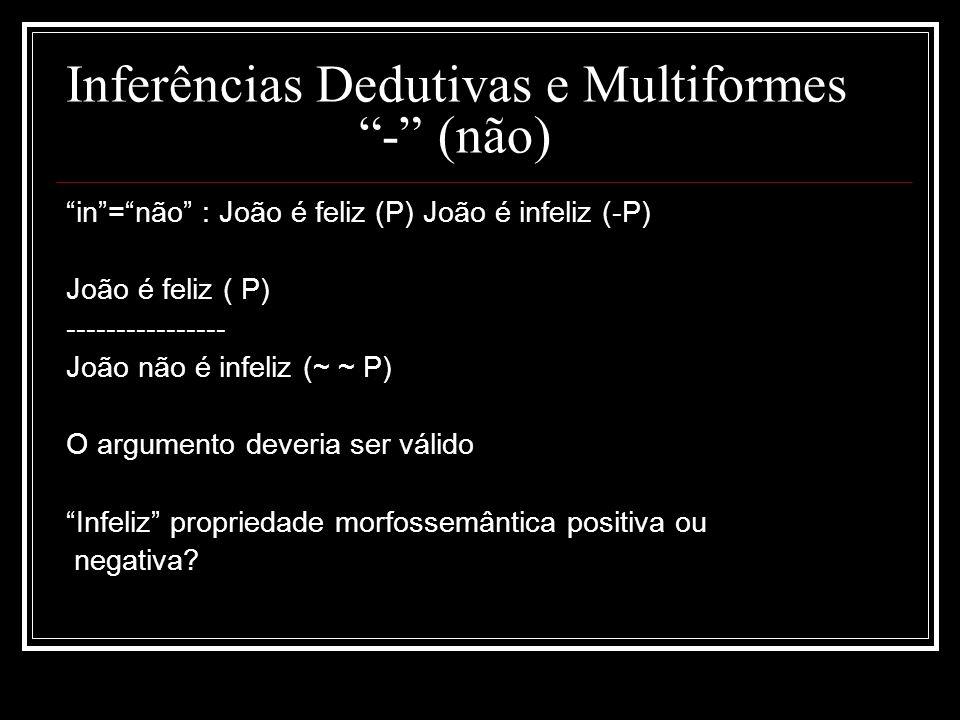 Inferências Dedutivas e Multiformes - (não) in=não : João é feliz (P) João é infeliz (-P) João é feliz ( P) ---------------- João não é infeliz (~ ~ P) O argumento deveria ser válido Infeliz propriedade morfossemântica positiva ou negativa