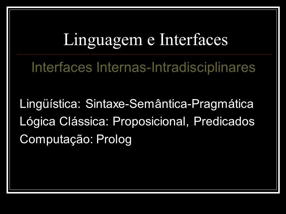 Linguagem e Interfaces Interfaces Internas-Intradisciplinares Lingüística: Sintaxe-Semântica-Pragmática Lógica Clássica: Proposicional, Predicados Computação: Prolog