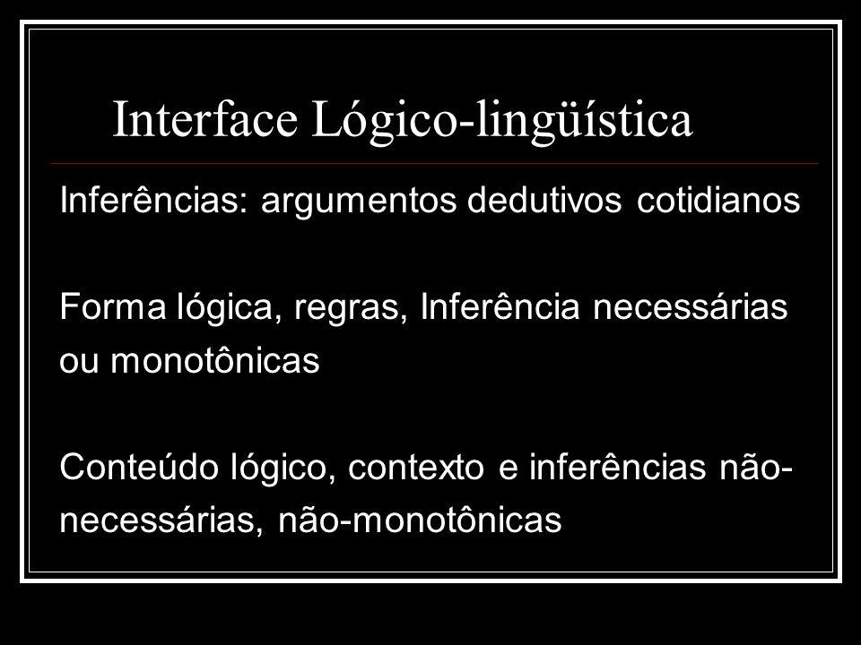 Interface Lógico-lingüística Inferências: argumentos dedutivos cotidianos Forma lógica, regras, Inferência necessárias ou monotônicas Conteúdo lógico, contexto e inferências não- necessárias, não-monotônicas
