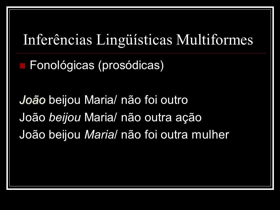 Inferências Lingüísticas Multiformes Fonológicas (prosódicas) João João beijou Maria/ não foi outro João beijou Maria/ não outra ação João beijou Maria/ não foi outra mulher
