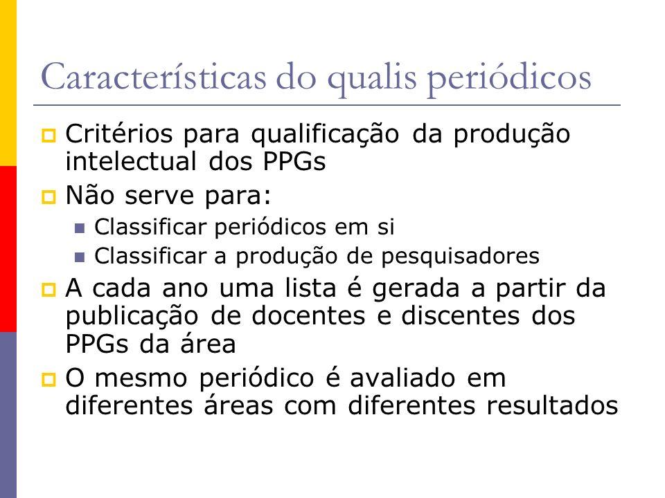 Características do qualis periódicos Critérios para qualificação da produção intelectual dos PPGs Não serve para: Classificar periódicos em si Classificar a produção de pesquisadores A cada ano uma lista é gerada a partir da publicação de docentes e discentes dos PPGs da área O mesmo periódico é avaliado em diferentes áreas com diferentes resultados