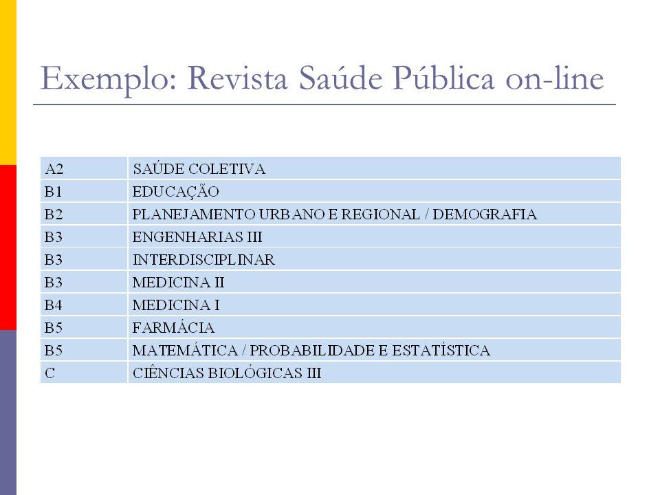 Exemplo: Revista Saúde Pública on-line