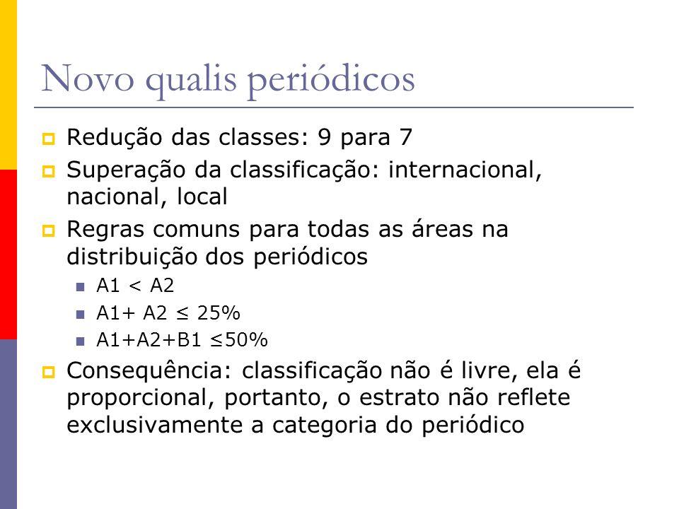 Novo qualis periódicos Redução das classes: 9 para 7 Superação da classificação: internacional, nacional, local Regras comuns para todas as áreas na d