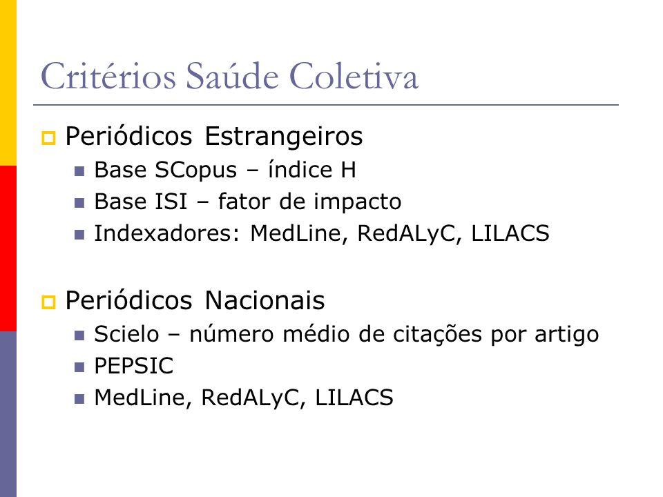 Critérios Saúde Coletiva Periódicos Estrangeiros Base SCopus – índice H Base ISI – fator de impacto Indexadores: MedLine, RedALyC, LILACS Periódicos Nacionais Scielo – número médio de citações por artigo PEPSIC MedLine, RedALyC, LILACS