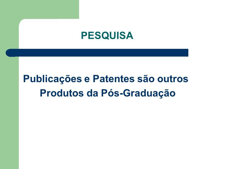 PESQUISA Publicações e Patentes são outros Produtos da Pós-Graduação