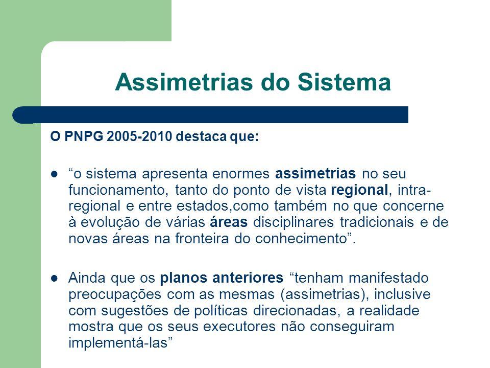 Assimetrias do Sistema O PNPG 2005-2010 destaca que: o sistema apresenta enormes assimetrias no seu funcionamento, tanto do ponto de vista regional, intra- regional e entre estados,como também no que concerne à evolução de várias áreas disciplinares tradicionais e de novas áreas na fronteira do conhecimento.