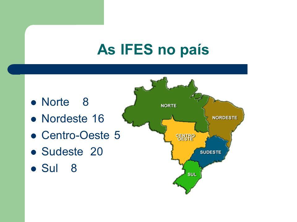 As IFES no país Norte 8 Nordeste 16 Centro-Oeste 5 Sudeste 20 Sul 8