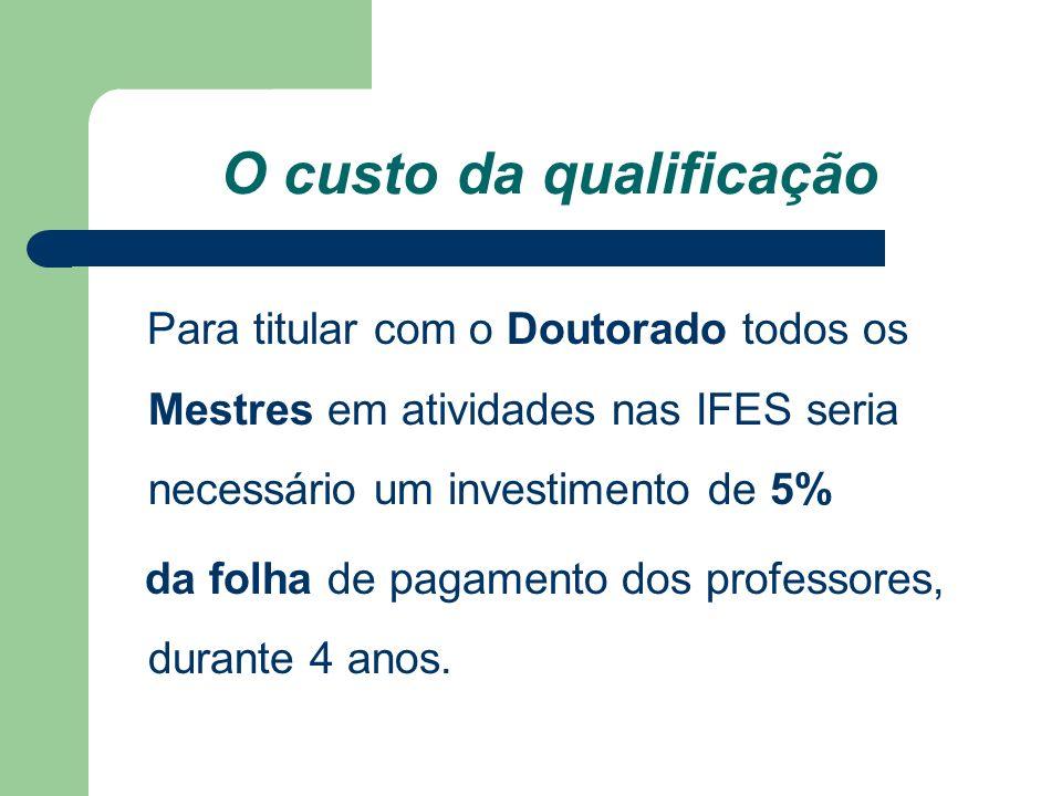 O custo da qualificação Para titular com o Doutorado todos os Mestres em atividades nas IFES seria necessário um investimento de 5% da folha de pagamento dos professores, durante 4 anos.