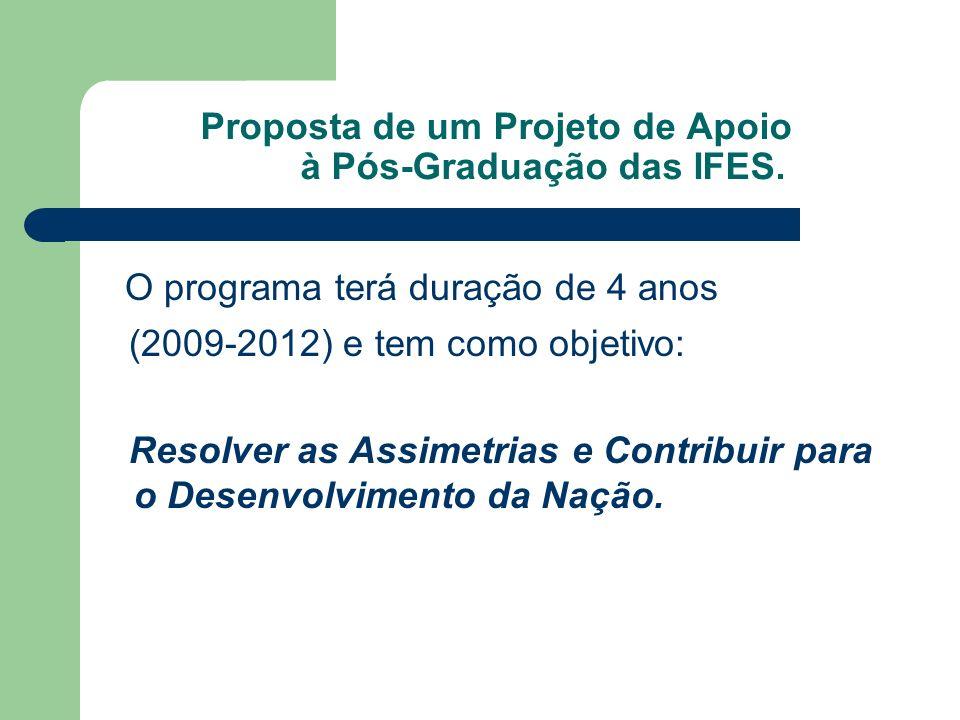 Proposta de um Projeto de Apoio à Pós-Graduação das IFES.