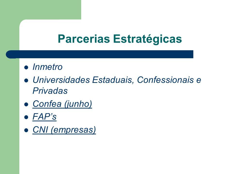 Parcerias Estratégicas Inmetro Universidades Estaduais, Confessionais e Privadas Confea (junho) FAPs CNI (empresas)