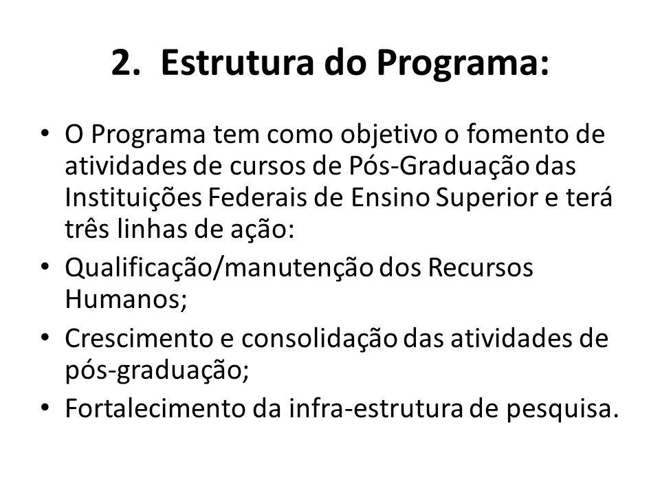 2. Estrutura do Programa: O Programa tem como objetivo o fomento de atividades de cursos de Pós-Graduação das Instituições Federais de Ensino Superior
