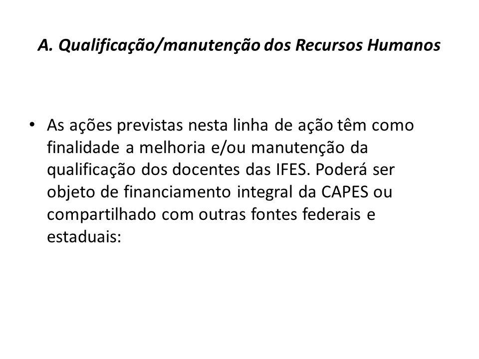 A. Qualificação/manutenção dos Recursos Humanos As ações previstas nesta linha de ação têm como finalidade a melhoria e/ou manutenção da qualificação