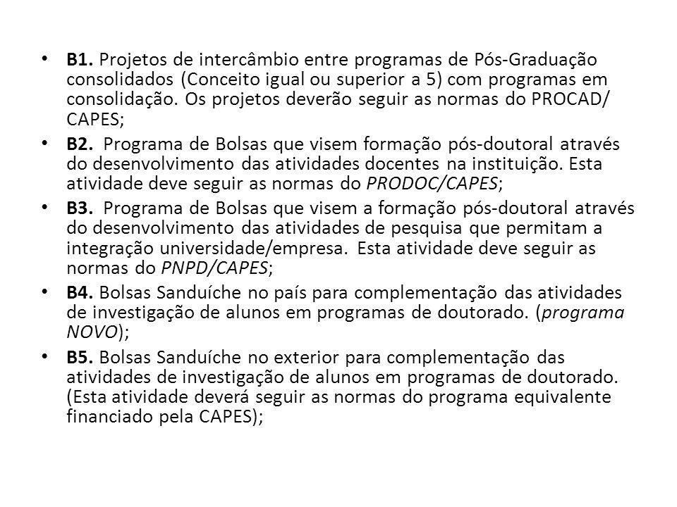 B1. Projetos de intercâmbio entre programas de Pós-Graduação consolidados (Conceito igual ou superior a 5) com programas em consolidação. Os projetos