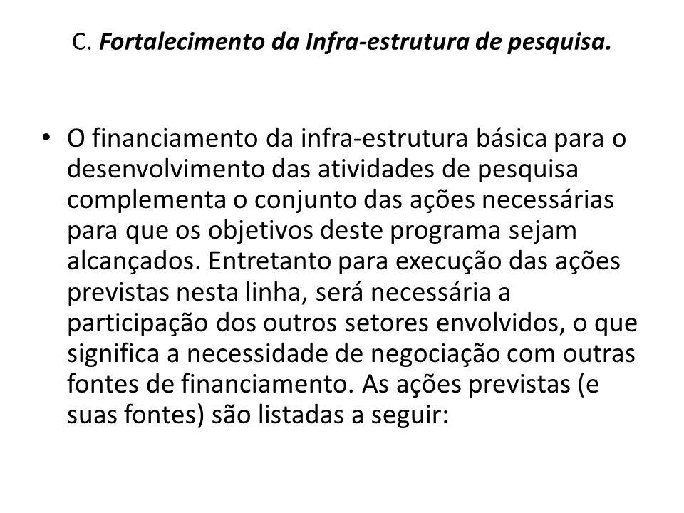 C. Fortalecimento da Infra-estrutura de pesquisa.