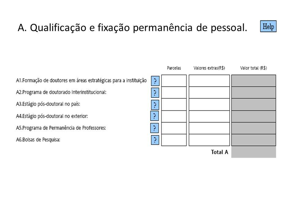 A. Qualificação e fixação permanência de pessoal.
