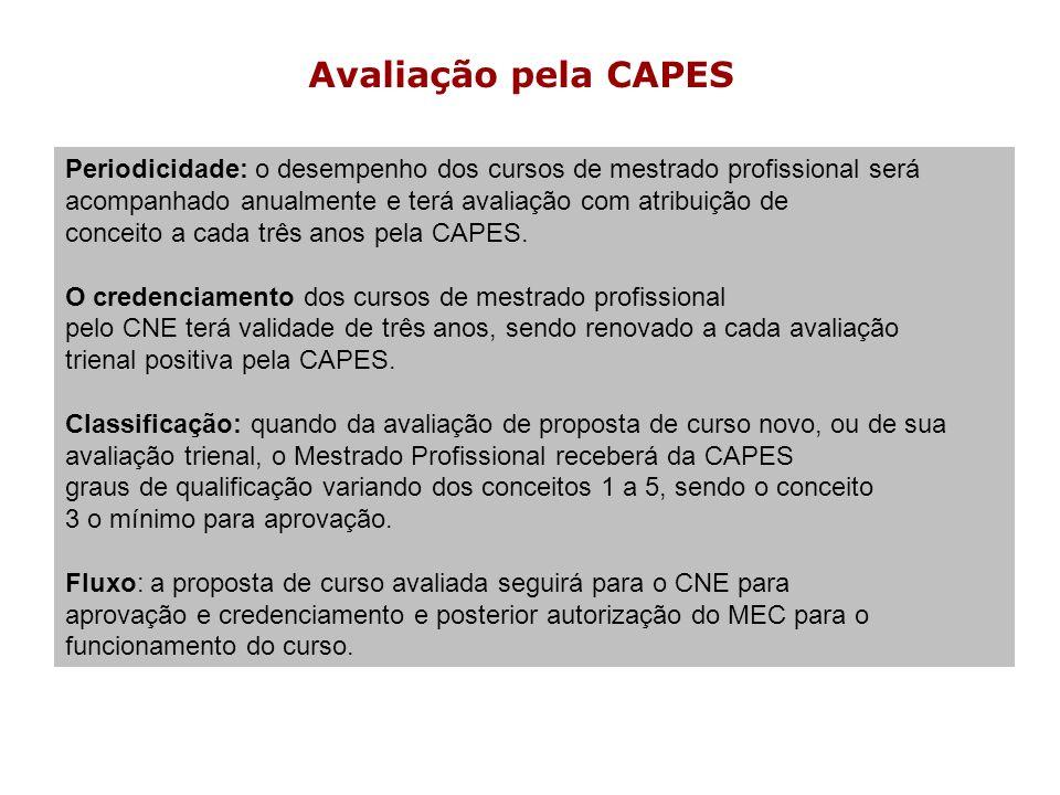 Periodicidade: o desempenho dos cursos de mestrado profissional será acompanhado anualmente e terá avaliação com atribuição de conceito a cada três an