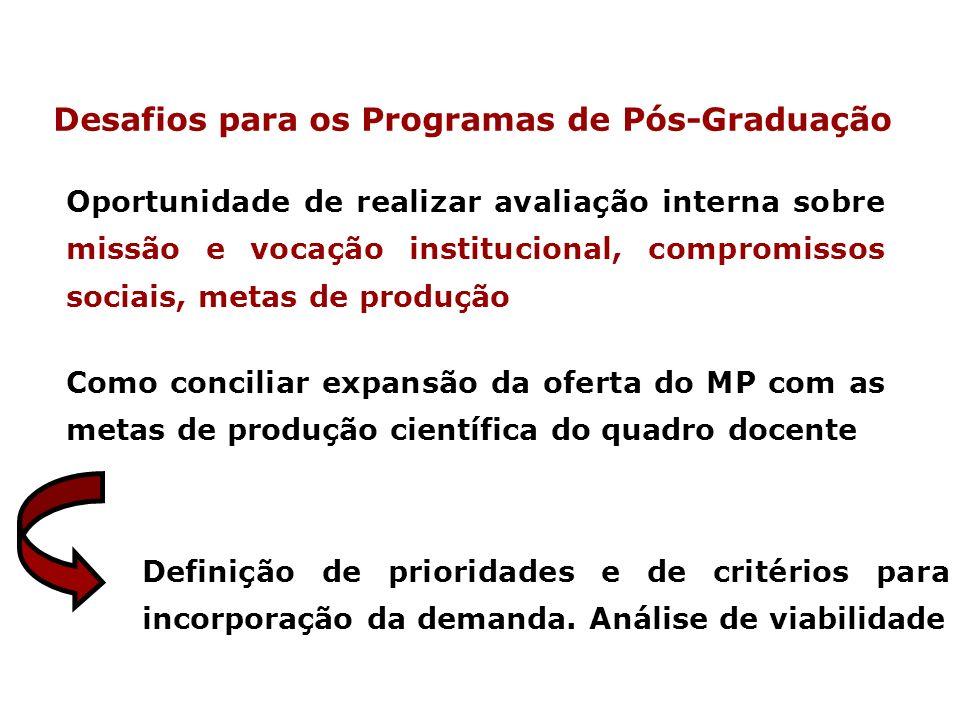 Desafios para os Programas de Pós-Graduação Oportunidade de realizar avaliação interna sobre missão e vocação institucional, compromissos sociais, met