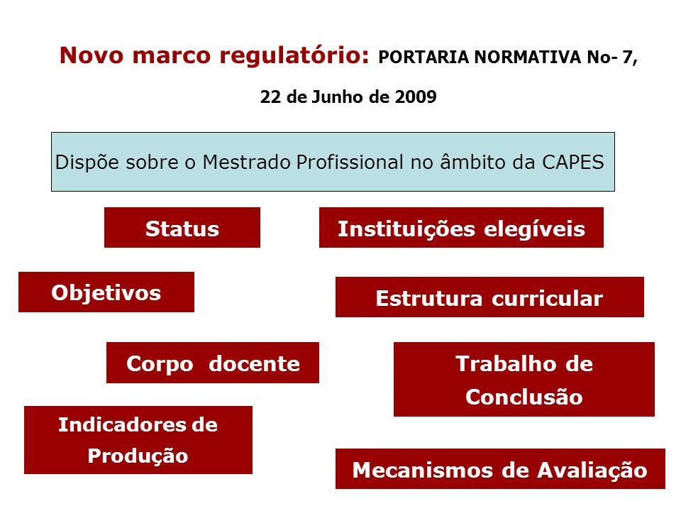 Novo marco regulatório: PORTARIA NORMATIVA No- 7, 22 de Junho de 2009 Objetivos Corpo docente Estrutura curricular Trabalho de Conclusão Mecanismos de