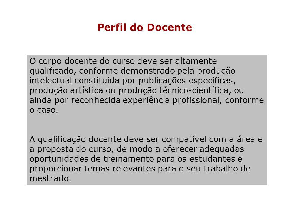 Perfil do Docente O corpo docente do curso deve ser altamente qualificado, conforme demonstrado pela produção intelectual constituída por publicações